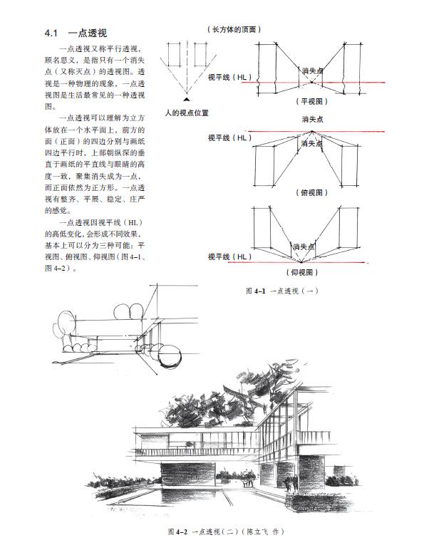【th】建筑设计手绘快速表现 陈立飞 机械工业出版社 9787111480730