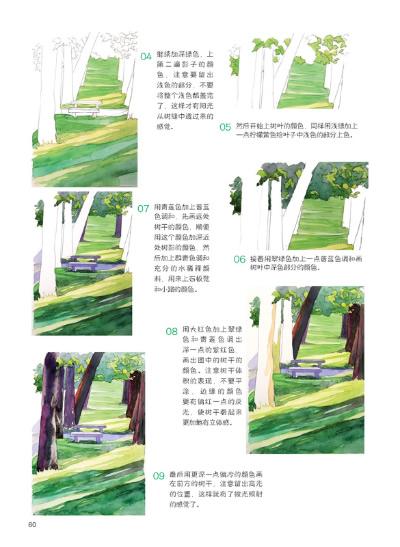 水彩风景画完全自学教程[当当]价格(怎么样)_易购新品上架比价频道