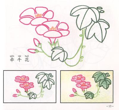 《儿童蒙纸学画》丛书分植物