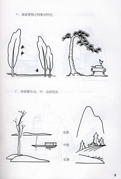 春夏秋冬风景简笔画