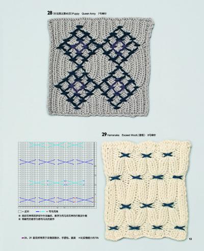 在本书中不仅向大家介绍了花样的编织方法,同时也向大家推荐合适的图片