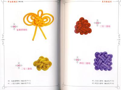 (二)如何识别绳子和计算长度  (三)如何识别结的图解,符号和掌握编结