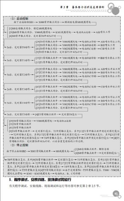 2 模拟量输出模块fx2n-4da  7.2.1 外形  7.2.2 接线  7.2.
