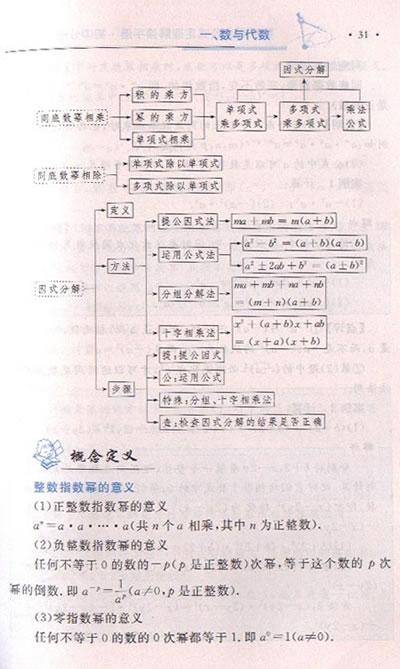 小学初中数学公式大全图片