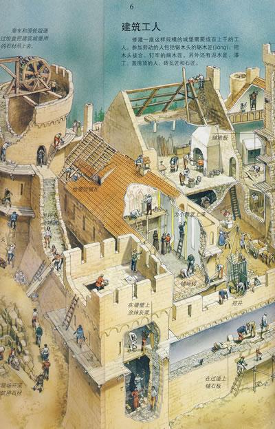 透视城堡手绘图