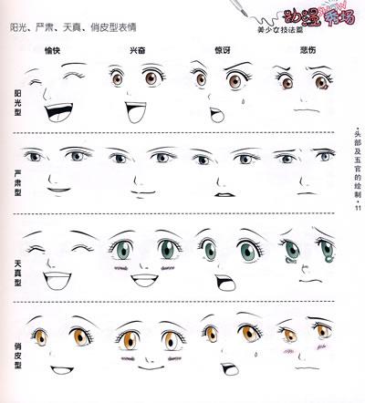 公主脸型画法步骤